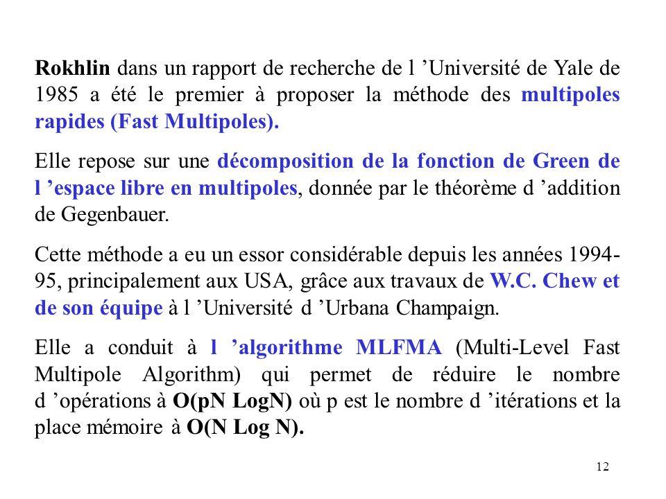 12 Rokhlin dans un rapport de recherche de l 'Université de Yale de 1985 a été le premier à proposer la méthode des multipoles rapides (Fast Multipoles).
