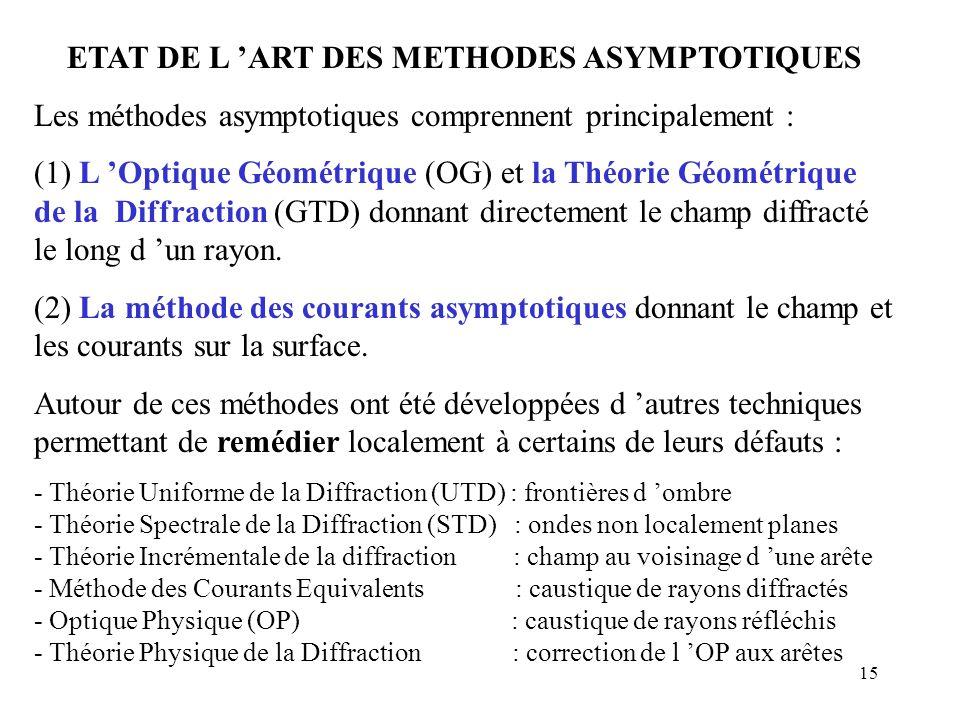 15 ETAT DE L 'ART DES METHODES ASYMPTOTIQUES Les méthodes asymptotiques comprennent principalement : (1) L 'Optique Géométrique (OG) et la Théorie Géométrique de la Diffraction (GTD) donnant directement le champ diffracté le long d 'un rayon.