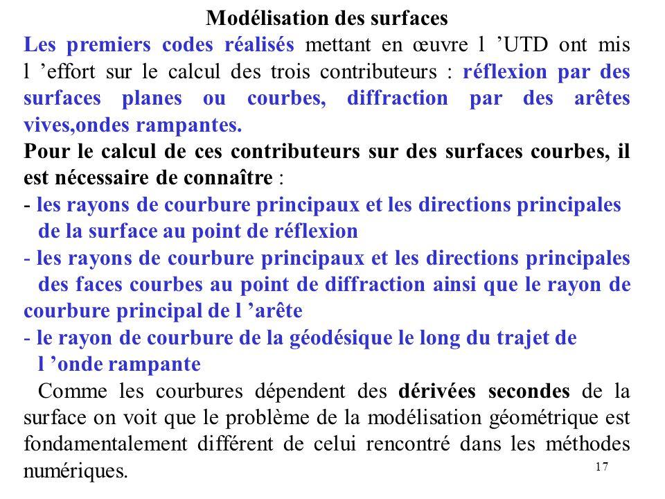 17 Modélisation des surfaces Les premiers codes réalisés mettant en œuvre l 'UTD ont mis l 'effort sur le calcul des trois contributeurs : réflexion par des surfaces planes ou courbes, diffraction par des arêtes vives,ondes rampantes.