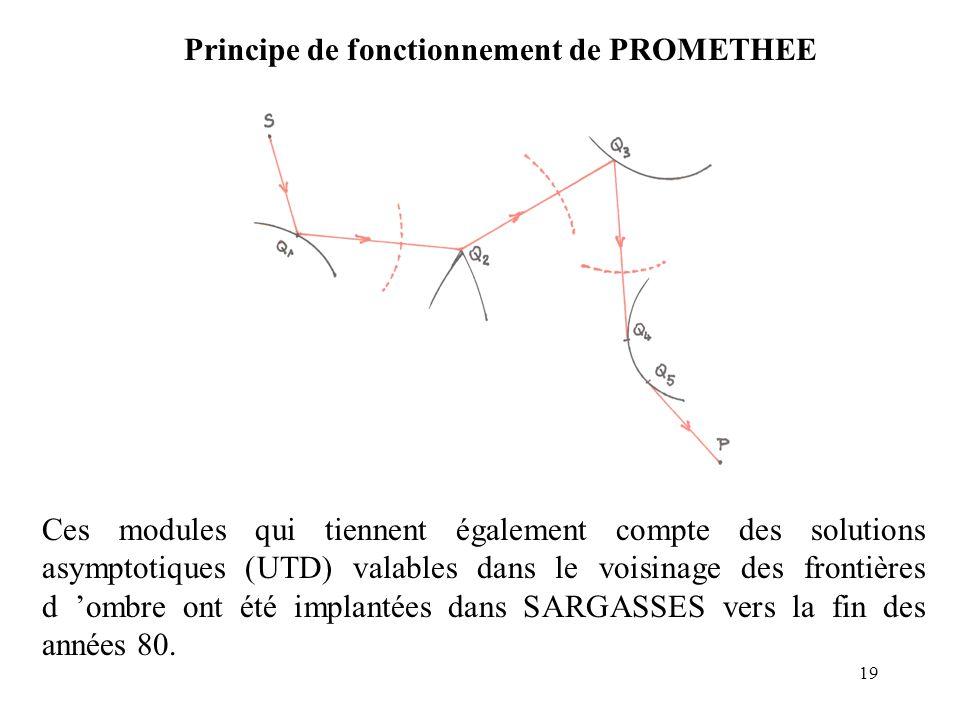 19 Principe de fonctionnement de PROMETHEE Ces modules qui tiennent également compte des solutions asymptotiques (UTD) valables dans le voisinage des frontières d 'ombre ont été implantées dans SARGASSES vers la fin des années 80.