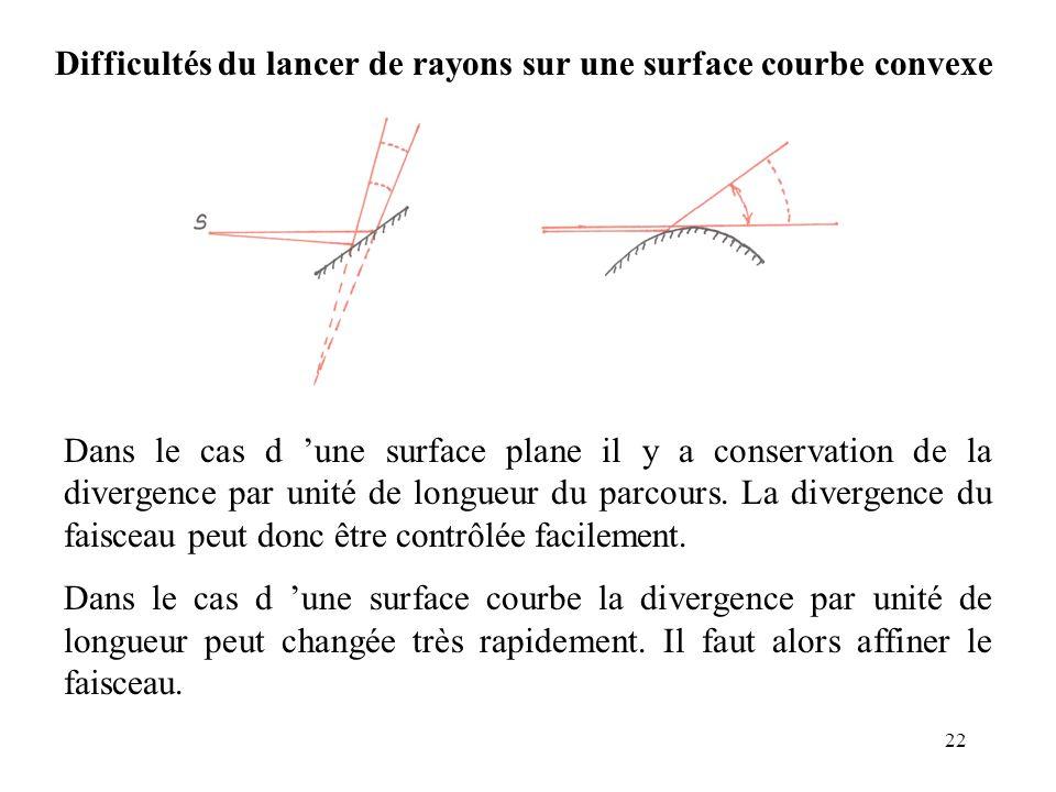 22 Difficultés du lancer de rayons sur une surface courbe convexe Dans le cas d 'une surface plane il y a conservation de la divergence par unité de longueur du parcours.