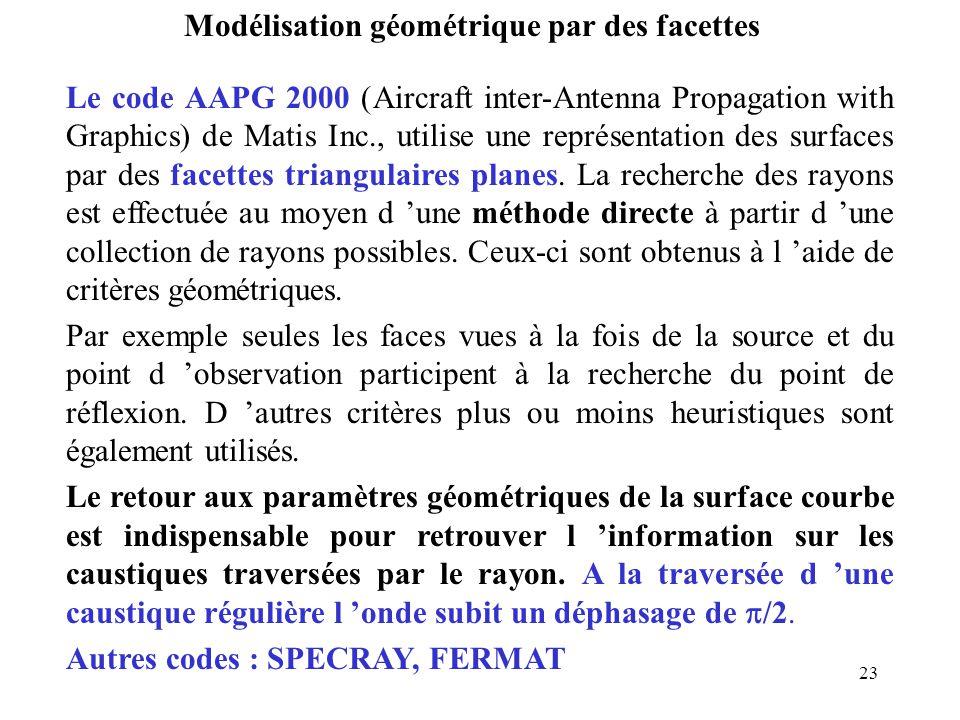 23 Modélisation géométrique par des facettes Le code AAPG 2000 (Aircraft inter-Antenna Propagation with Graphics) de Matis Inc., utilise une représentation des surfaces par des facettes triangulaires planes.