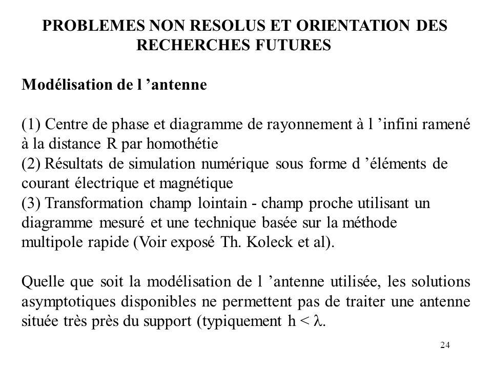 24 PROBLEMES NON RESOLUS ET ORIENTATION DES RECHERCHES FUTURES Modélisation de l 'antenne (1) Centre de phase et diagramme de rayonnement à l 'infini ramené à la distance R par homothétie (2) Résultats de simulation numérique sous forme d 'éléments de courant électrique et magnétique (3) Transformation champ lointain - champ proche utilisant un diagramme mesuré et une technique basée sur la méthode multipole rapide (Voir exposé Th.