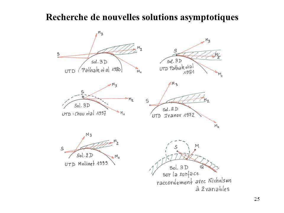 25 Recherche de nouvelles solutions asymptotiques