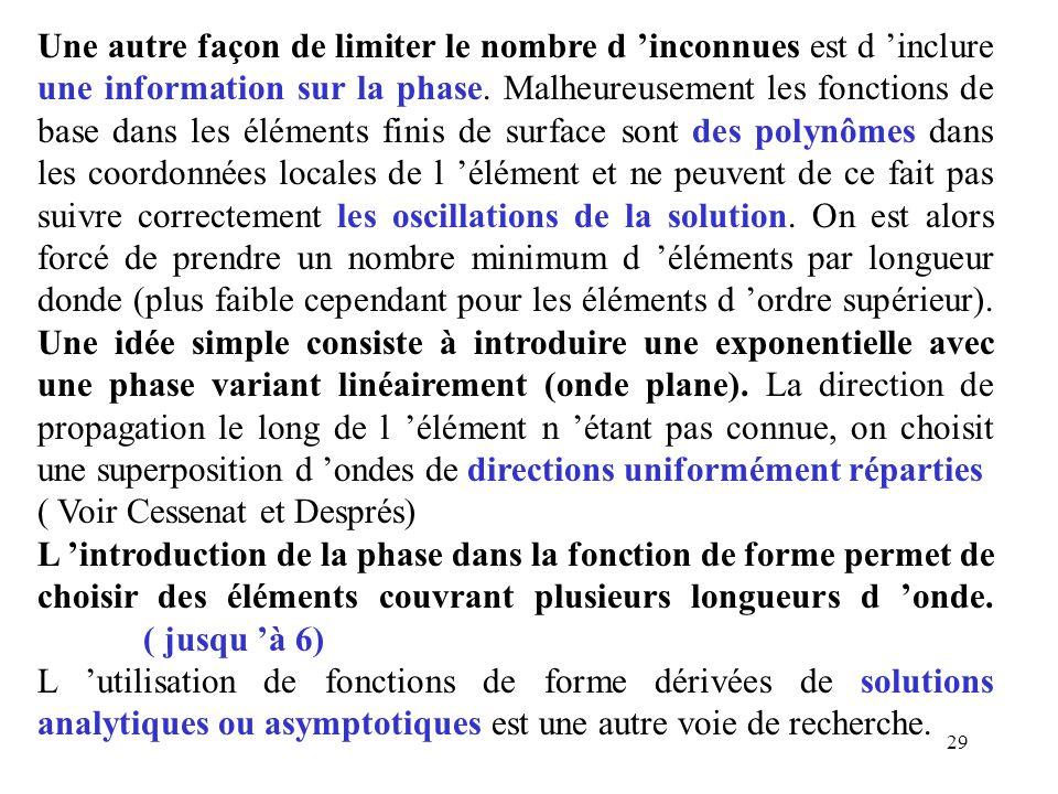 29 Une autre façon de limiter le nombre d 'inconnues est d 'inclure une information sur la phase. Malheureusement les fonctions de base dans les éléme