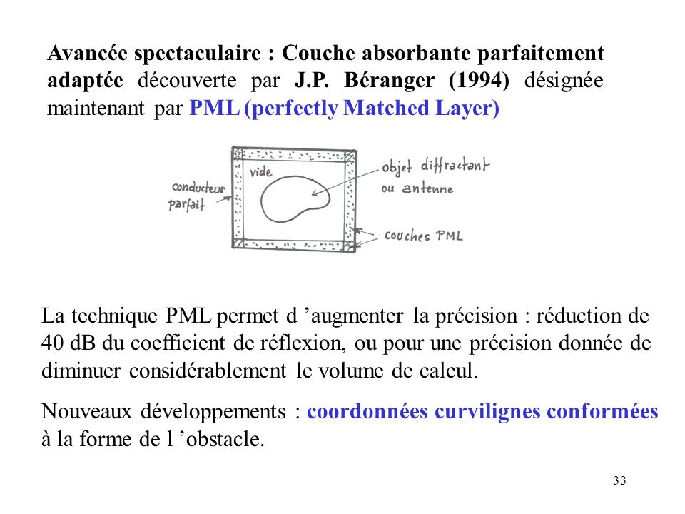 33 Avancée spectaculaire : Couche absorbante parfaitement adaptée découverte par J.P. Béranger (1994) désignée maintenant par PML (perfectly Matched L