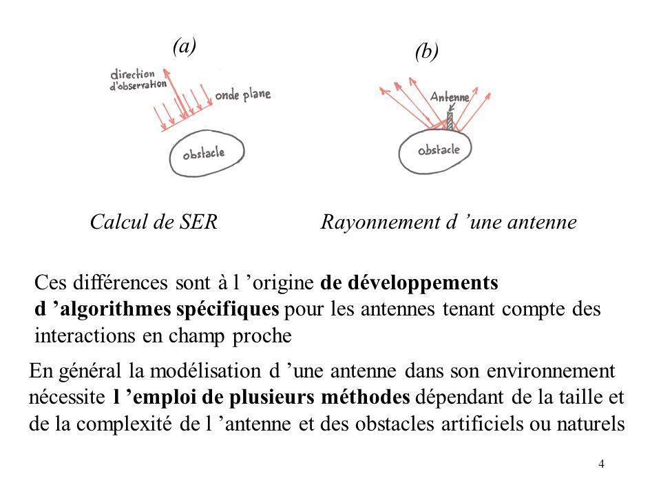 4 Calcul de SERRayonnement d 'une antenne (a) (b) Ces différences sont à l 'origine de développements d 'algorithmes spécifiques pour les antennes tenant compte des interactions en champ proche En général la modélisation d 'une antenne dans son environnement nécessite l 'emploi de plusieurs méthodes dépendant de la taille et de la complexité de l 'antenne et des obstacles artificiels ou naturels
