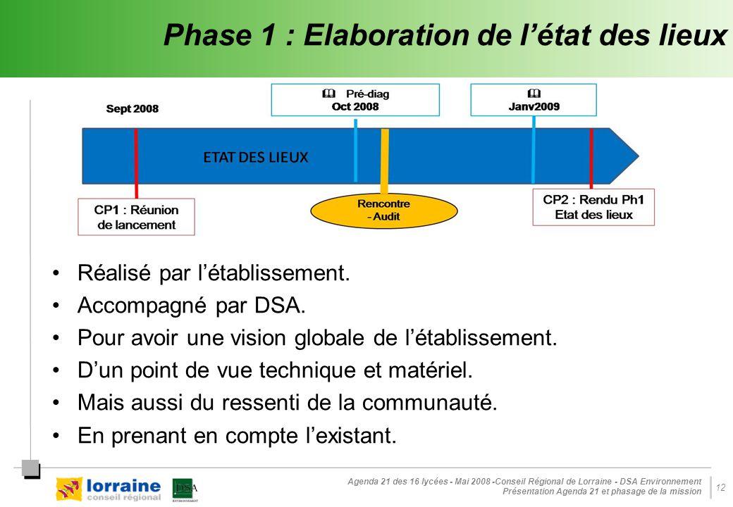 Agenda 21 des 16 lycées - Mai 2008 -Conseil Régional de Lorraine - DSA Environnement Présentation Agenda 21 et phasage de la mission 12 Phase 1 : Elaboration de l'état des lieux Réalisé par l'établissement.