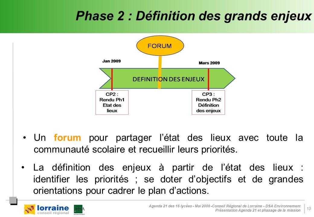 Agenda 21 des 16 lycées - Mai 2008 -Conseil Régional de Lorraine - DSA Environnement Présentation Agenda 21 et phasage de la mission 13 Phase 2 : Défi