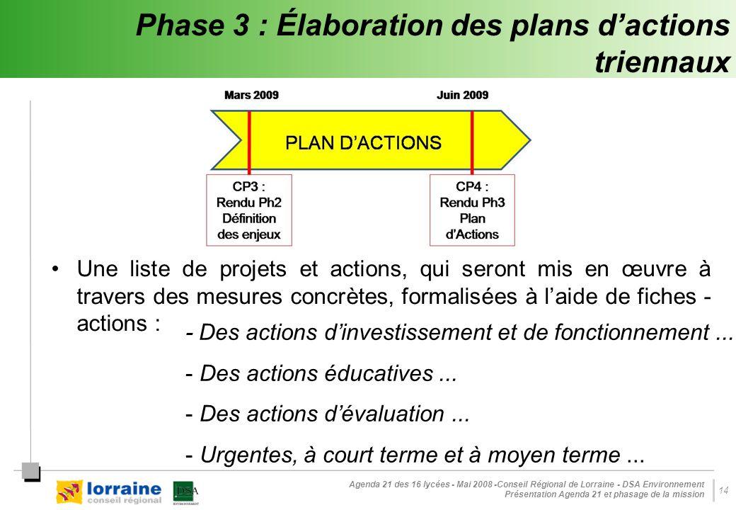 Agenda 21 des 16 lycées - Mai 2008 -Conseil Régional de Lorraine - DSA Environnement Présentation Agenda 21 et phasage de la mission 14 Phase 3 : Élab