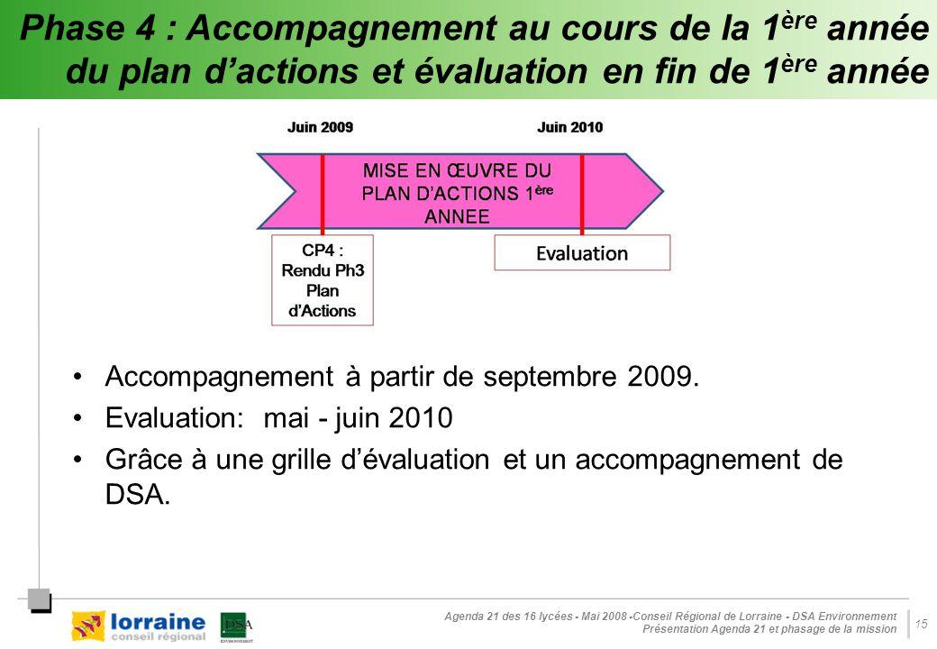 Agenda 21 des 16 lycées - Mai 2008 -Conseil Régional de Lorraine - DSA Environnement Présentation Agenda 21 et phasage de la mission 15 Phase 4 : Accompagnement au cours de la 1 ère année du plan d'actions et évaluation en fin de 1 ère année Accompagnement à partir de septembre 2009.