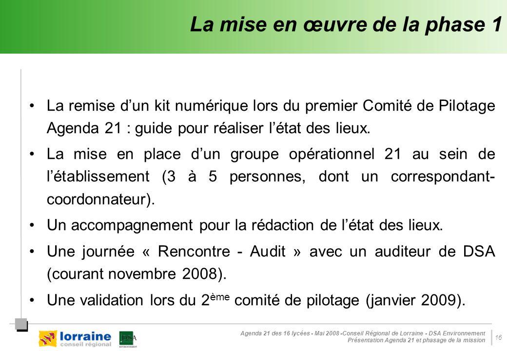 Agenda 21 des 16 lycées - Mai 2008 -Conseil Régional de Lorraine - DSA Environnement Présentation Agenda 21 et phasage de la mission 16 La mise en œuvre de la phase 1 La remise d'un kit numérique lors du premier Comité de Pilotage Agenda 21 : guide pour réaliser l'état des lieux.