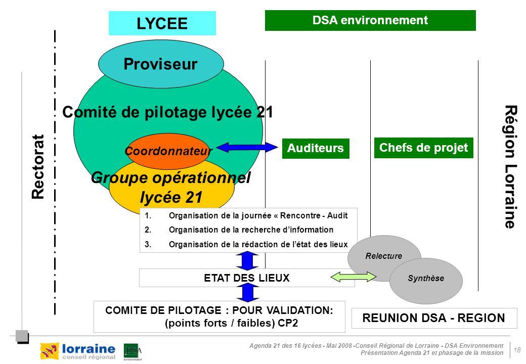 Agenda 21 des 16 lycées - Mai 2008 -Conseil Régional de Lorraine - DSA Environnement Présentation Agenda 21 et phasage de la mission 18 Région Lorrain