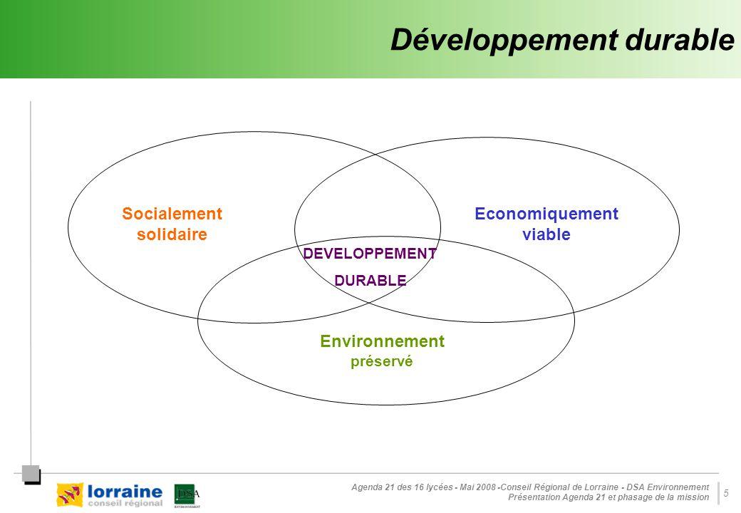 Agenda 21 des 16 lycées - Mai 2008 -Conseil Régional de Lorraine - DSA Environnement Présentation Agenda 21 et phasage de la mission 5 Economiquement viable Socialement solidaire Environnement préservé DEVELOPPEMENT DURABLE Développement durable