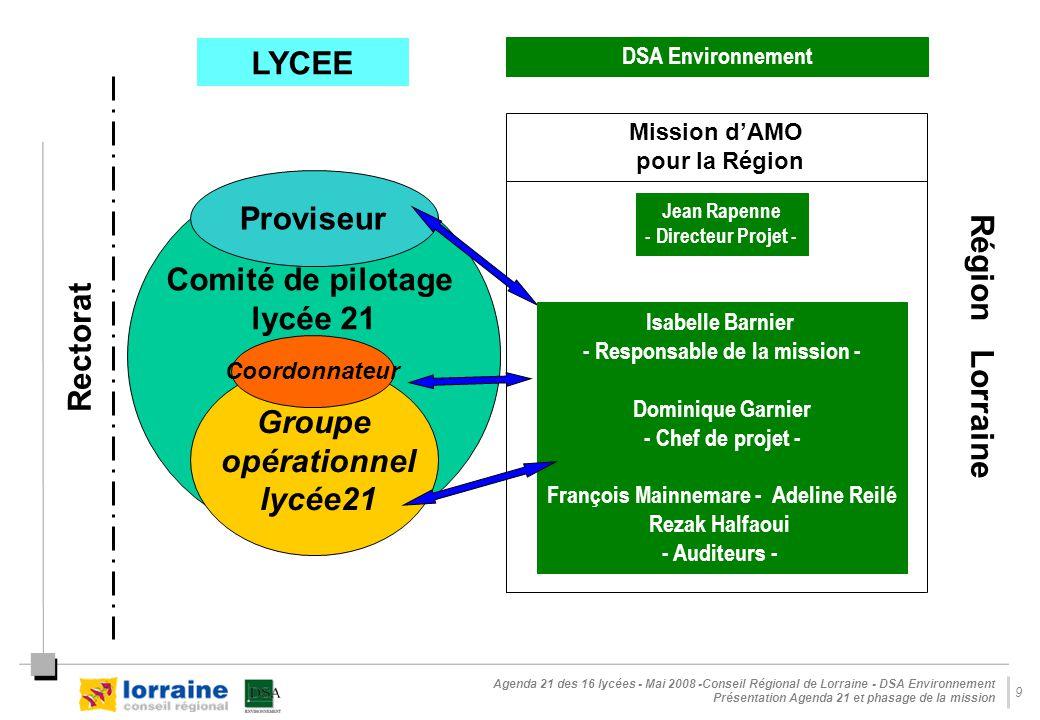 Agenda 21 des 16 lycées - Mai 2008 -Conseil Régional de Lorraine - DSA Environnement Présentation Agenda 21 et phasage de la mission 9 Région Lorraine