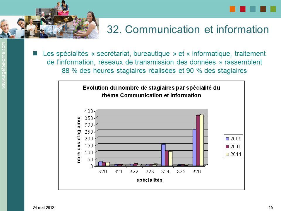 www.agefos-pme.com 24 mai 201215 32. Communication et information Les spécialités « secrétariat, bureautique » et « informatique, traitement de l'info