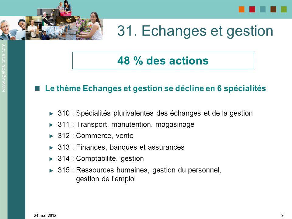 www.agefos-pme.com 24 mai 20129 31. Echanges et gestion Le thème Echanges et gestion se décline en 6 spécialités ► 310 : Spécialités plurivalentes des