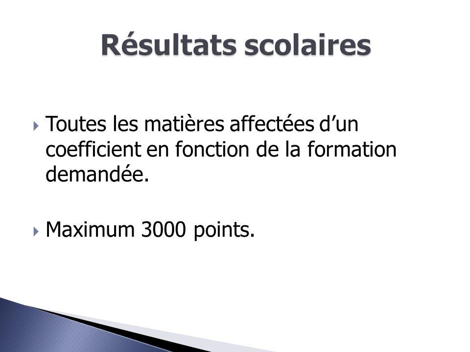  Toutes les matières affectées d'un coefficient en fonction de la formation demandée.  Maximum 3000 points.