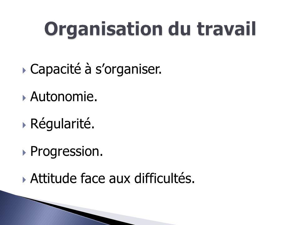  Capacité à s'organiser.  Autonomie.  Régularité.  Progression.  Attitude face aux difficultés.