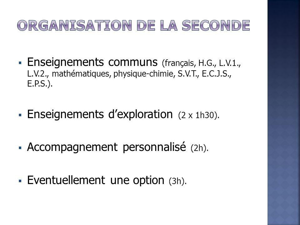  Enseignements communs (français, H.G., L.V.1., L.V.2., mathématiques, physique-chimie, S.V.T., E.C.J.S., E.P.S.).