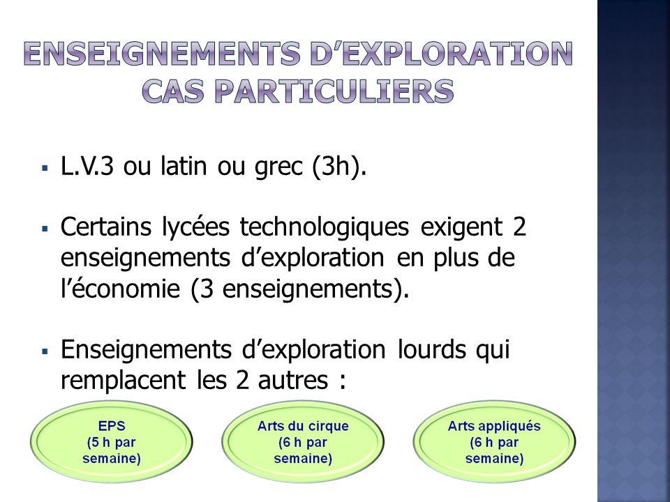 L.V.3 ou latin ou grec (3h).