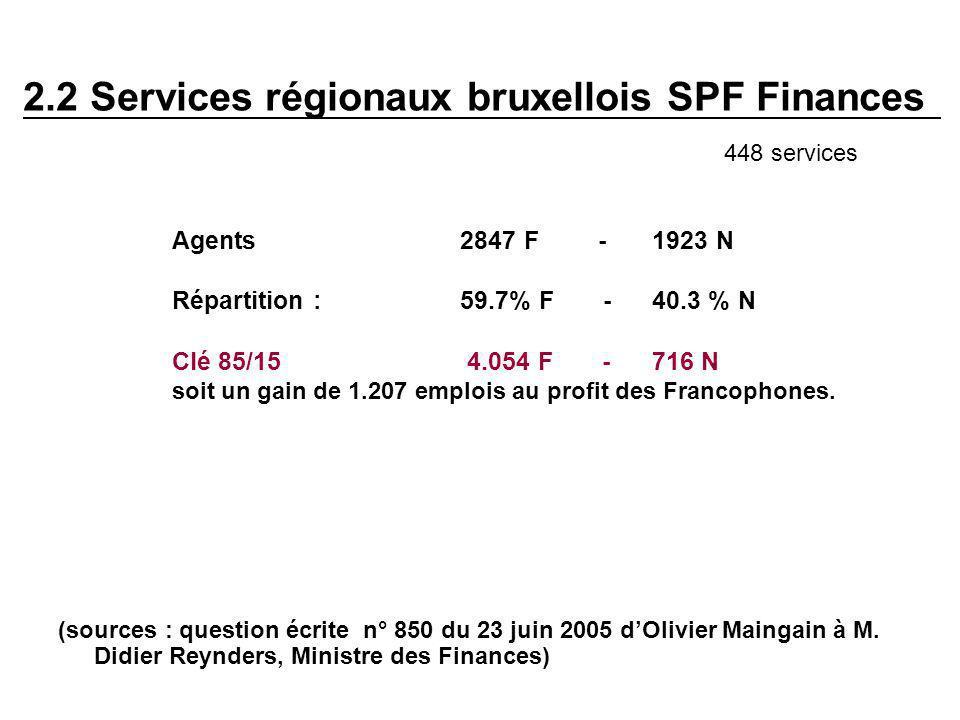 Agents 2847 F -1923 N Répartition : 59.7% F - 40.3 % N Clé 85/15 4.054 F - 716 N soit un gain de 1.207 emplois au profit des Francophones.