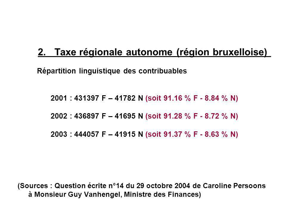 2. Taxe régionale autonome (région bruxelloise) 2001 : 431397 F – 41782 N (soit 91.16 % F - 8.84 % N) 2002 : 436897 F – 41695 N (soit 91.28 % F - 8.72