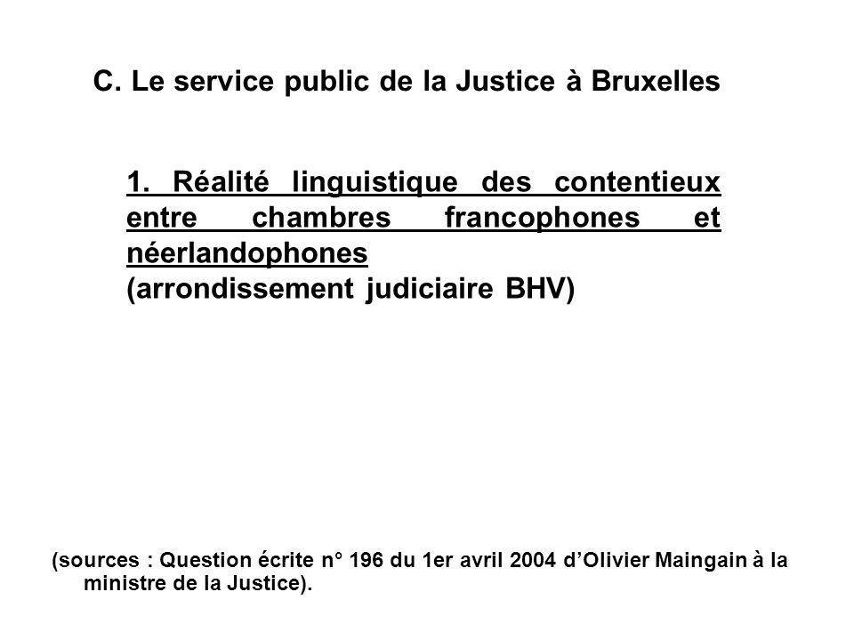 C. Le service public de la Justice à Bruxelles (sources : Question écrite n° 196 du 1er avril 2004 d'Olivier Maingain à la ministre de la Justice). 1.