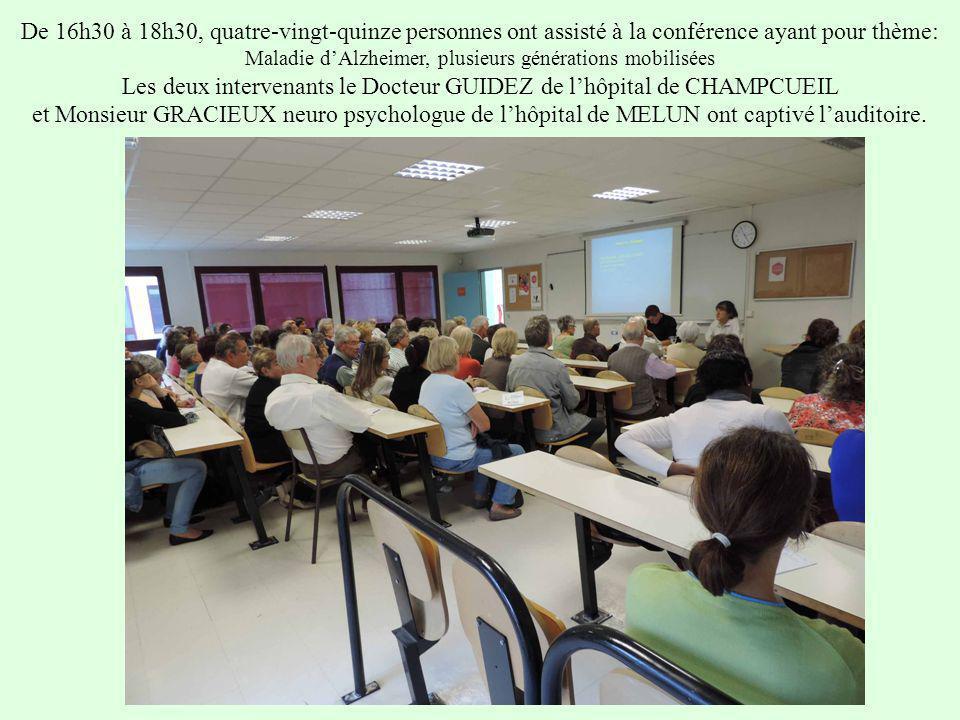 De 16h30 à 18h30, quatre-vingt-quinze personnes ont assisté à la conférence ayant pour thème: Maladie d'Alzheimer, plusieurs générations mobilisées Les deux intervenants le Docteur GUIDEZ de l'hôpital de CHAMPCUEIL et Monsieur GRACIEUX neuro psychologue de l'hôpital de MELUN ont captivé l'auditoire.
