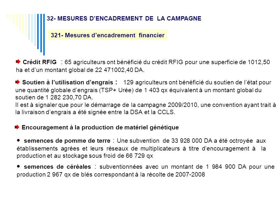 32- MESURES D'ENCADREMENT DE LA CAMPAGNE 321- Mesures d'encadrement financier Crédit RFIG : 65 agriculteurs ont bénéficié du crédit RFIG pour une superficie de 1012,50 ha et d'un montant global de 22 471002,40 DA.