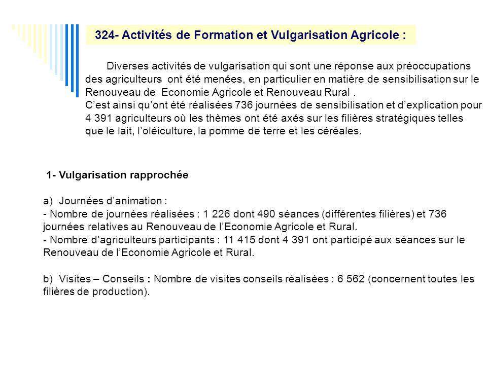 Diverses activités de vulgarisation qui sont une réponse aux préoccupations des agriculteurs ont été menées, en particulier en matière de sensibilisation sur le Renouveau de Economie Agricole et Renouveau Rural.