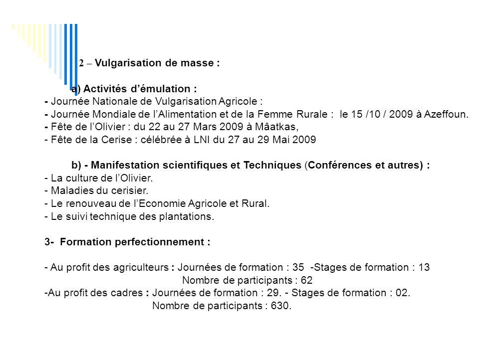2 – Vulgarisation de masse : a) Activités d'émulation : - Journée Nationale de Vulgarisation Agricole : - Journée Mondiale de l'Alimentation et de la Femme Rurale : le 15 /10 / 2009 à Azeffoun.