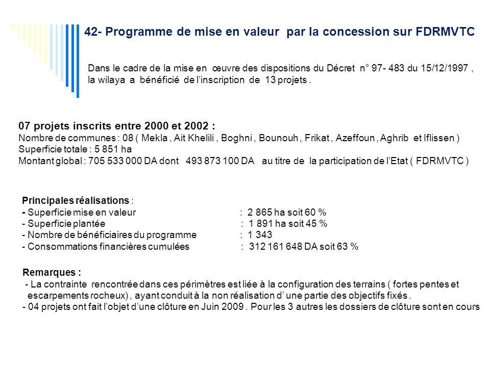 42- Programme de mise en valeur par la concession sur FDRMVTC Dans le cadre de la mise en œuvre des dispositions du Décret n° 97- 483 du 15/12/1997, la wilaya a bénéficié de l'inscription de 13 projets.