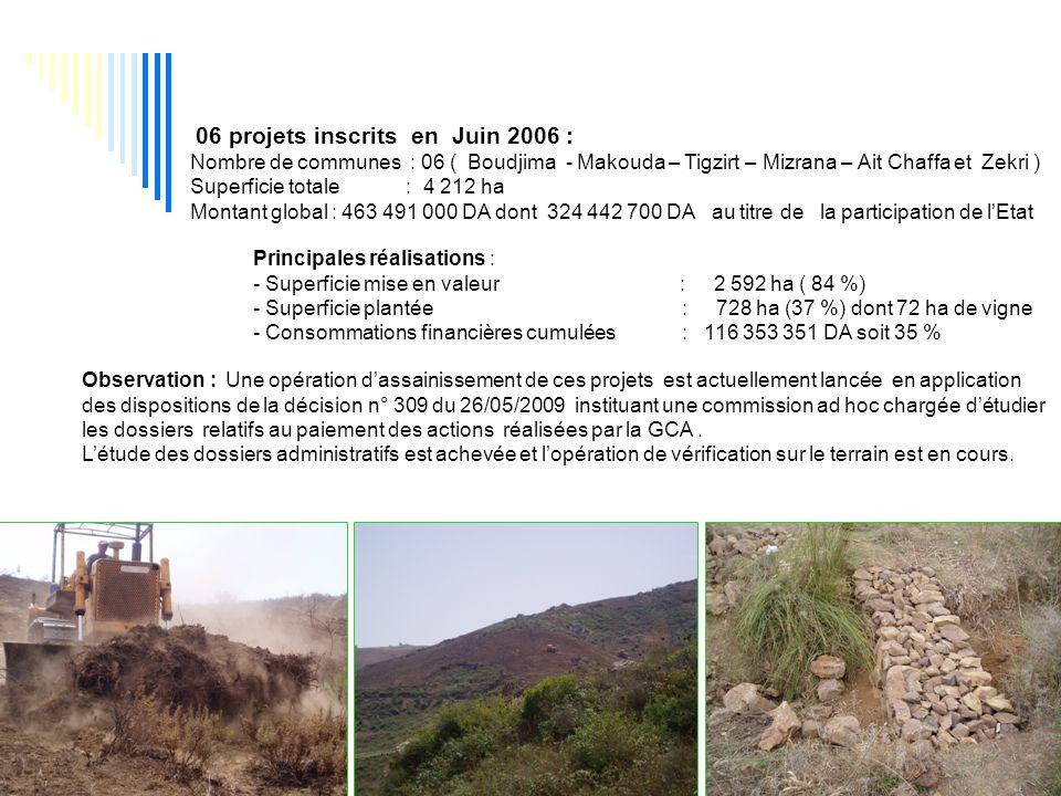06 projets inscrits en Juin 2006 : Nombre de communes : 06 ( Boudjima - Makouda – Tigzirt – Mizrana – Ait Chaffa et Zekri ) Superficie totale : 4 212 ha Montant global : 463 491 000 DA dont 324 442 700 DA au titre de la participation de l'Etat Principales réalisations : - Superficie mise en valeur : 2 592 ha ( 84 %) - Superficie plantée : 728 ha (37 %) dont 72 ha de vigne - Consommations financières cumulées : 116 353 351 DA soit 35 % Observation : Une opération d'assainissement de ces projets est actuellement lancée en application des dispositions de la décision n° 309 du 26/05/2009 instituant une commission ad hoc chargée d'étudier les dossiers relatifs au paiement des actions réalisées par la GCA.