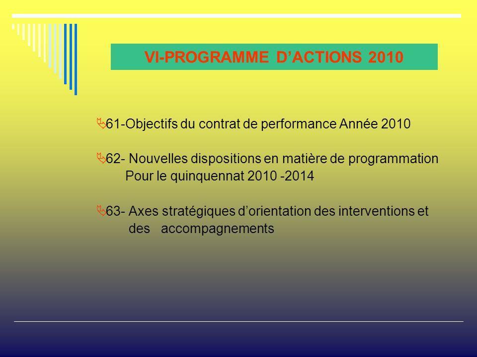 VI-PROGRAMME D'ACTIONS 2010  61-Objectifs du contrat de performance Année 2010  62- Nouvelles dispositions en matière de programmation Pour le quinquennat 2010 -2014  63- Axes stratégiques d'orientation des interventions et des accompagnements