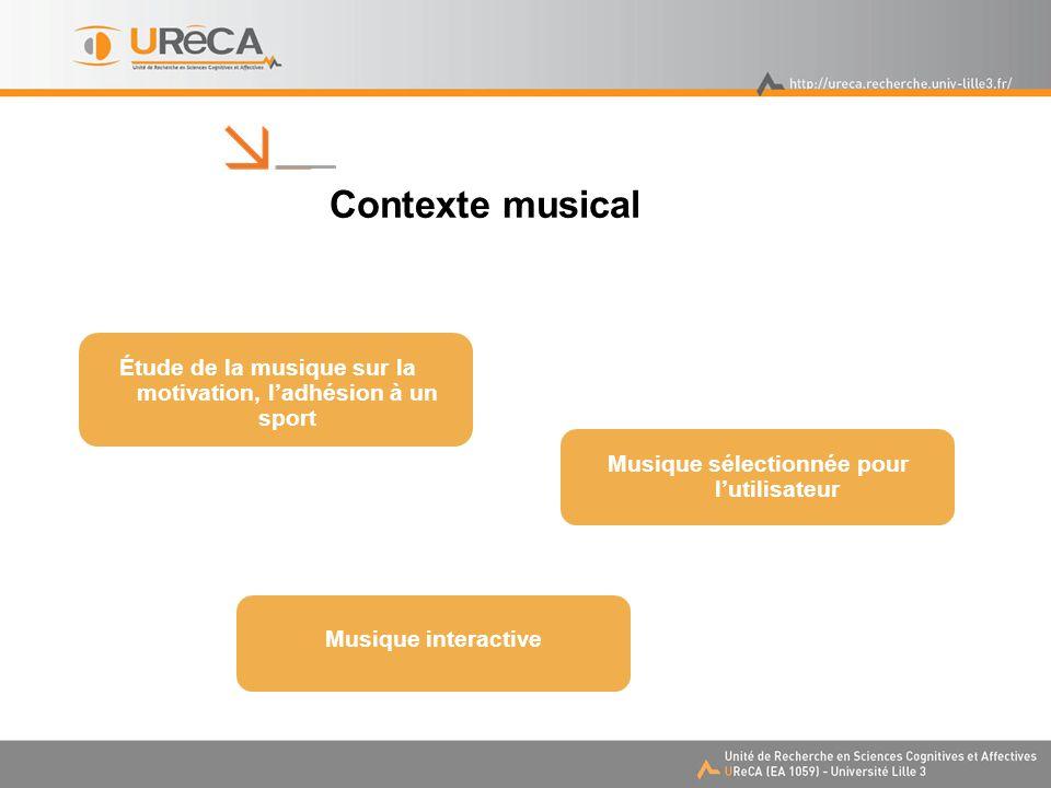 Contexte musical Étude de la musique sur la motivation, l'adhésion à un sport Musique sélectionnée pour l'utilisateur Musique interactive
