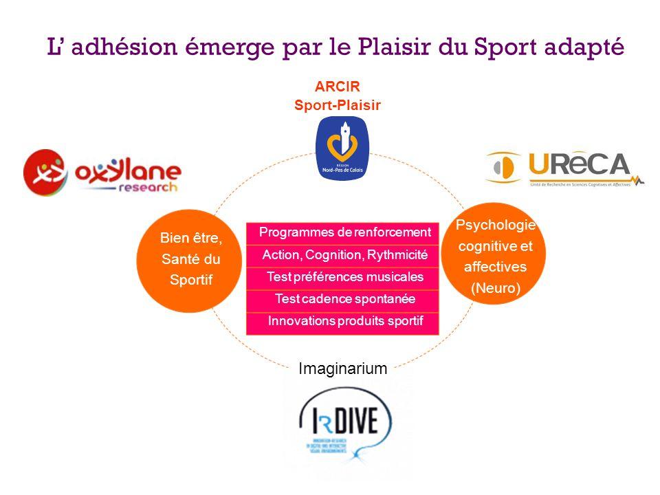 + L' adhésion émerge par le Plaisir du Sport adapté Programmes de renforcement Test cadence spontanée Test préférences musicales Innovations produits
