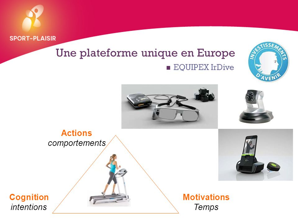 + Actions comportements Cognition intentions Motivations Temps Une plateforme unique en Europe EQUIPEX IrDive
