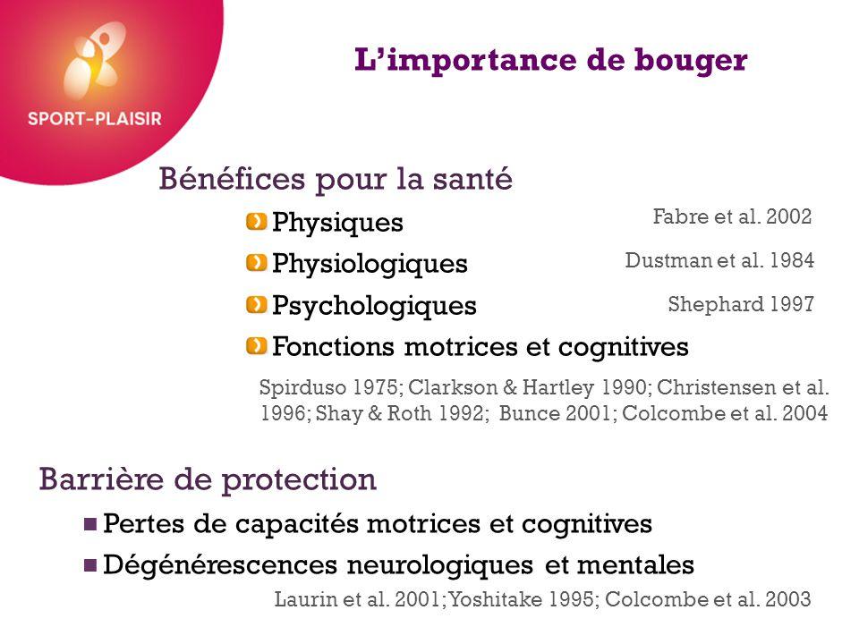 L'importance de bouger Bénéfices pour la santé Physiques Physiologiques Psychologiques Fonctions motrices et cognitives Fabre et al. 2002 Dustman et a