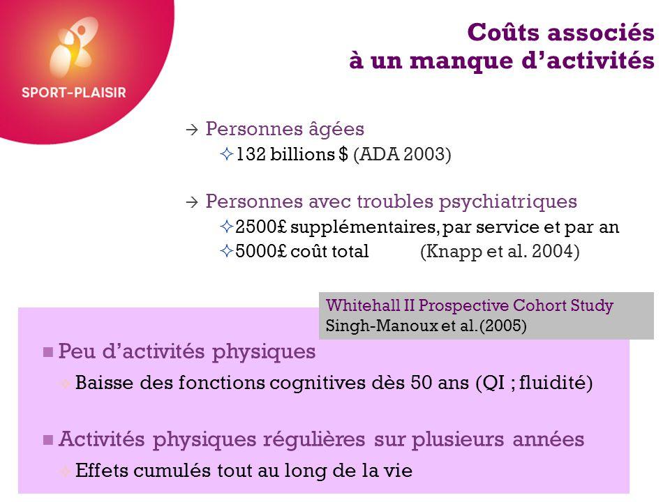 Coûts associés à un manque d'activités à Personnes âgées  132 billions $(ADA 2003) à Personnes avec troubles psychiatriques  2500£ supplémentaires,
