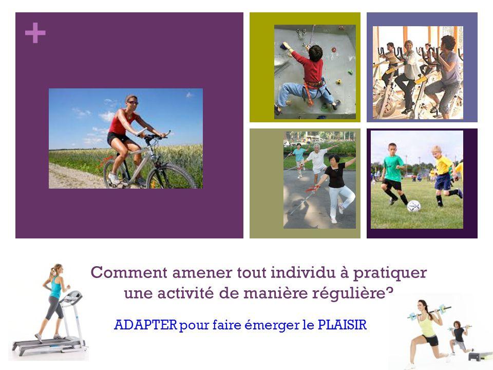 + Comment amener tout individu à pratiquer une activité de manière régulière? ADAPTER pour faire émerger le PLAISIR