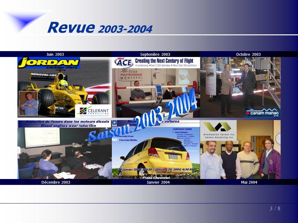 Décembre 2003 Juin 2003Octobre 2003 Revue 2003-2004 Septembre 2003 3/ 8 Mai 2004Janvier 2004