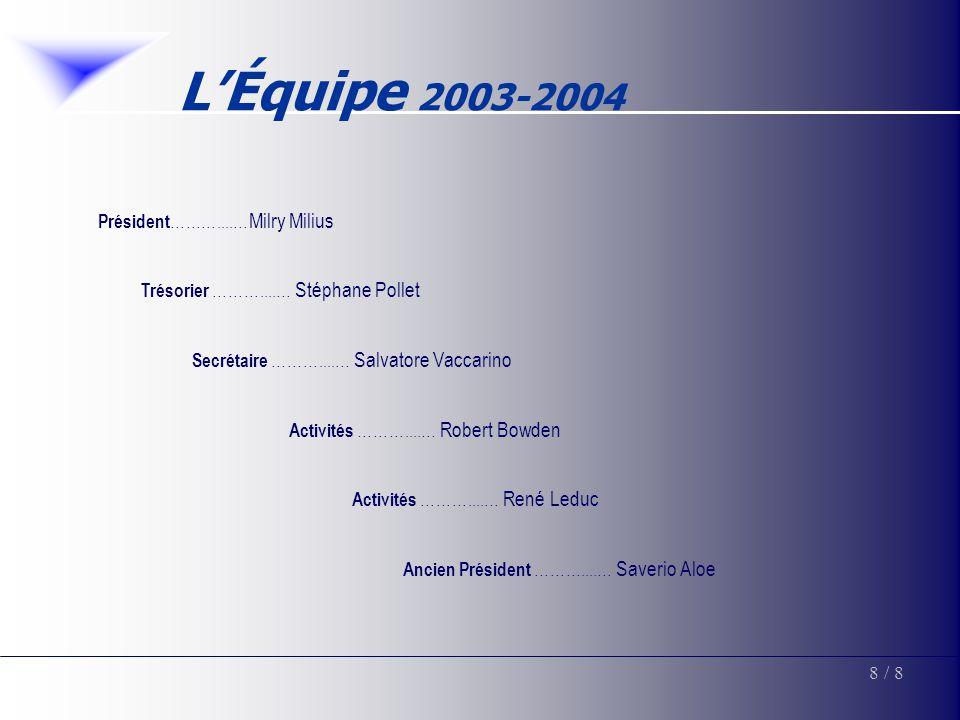 L'Équipe 2003-2004 Trésorier ………....… Stéphane Pollet Président ………....… Milry Milius Ancien Président ………....… Saverio Aloe Activités ………....… René Leduc 8/ 8 Activités ………....… Robert Bowden Secrétaire ………....… Salvatore Vaccarino