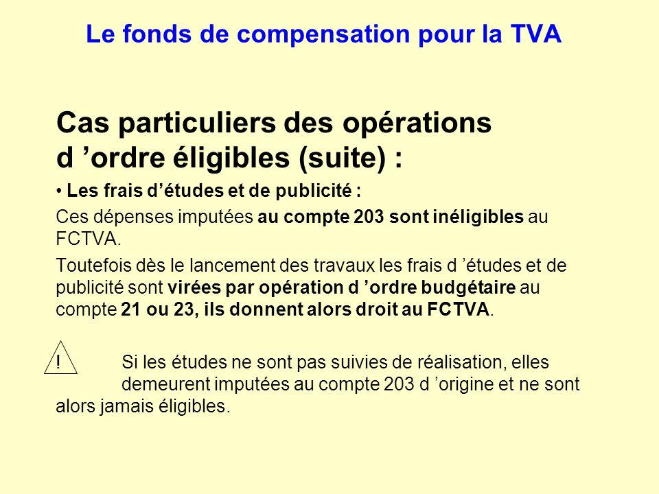 Le fonds de compensation pour la TVA Cas particuliers des opérations d 'ordre éligibles (suite) : Les frais d'études et de publicité : Ces dépenses im