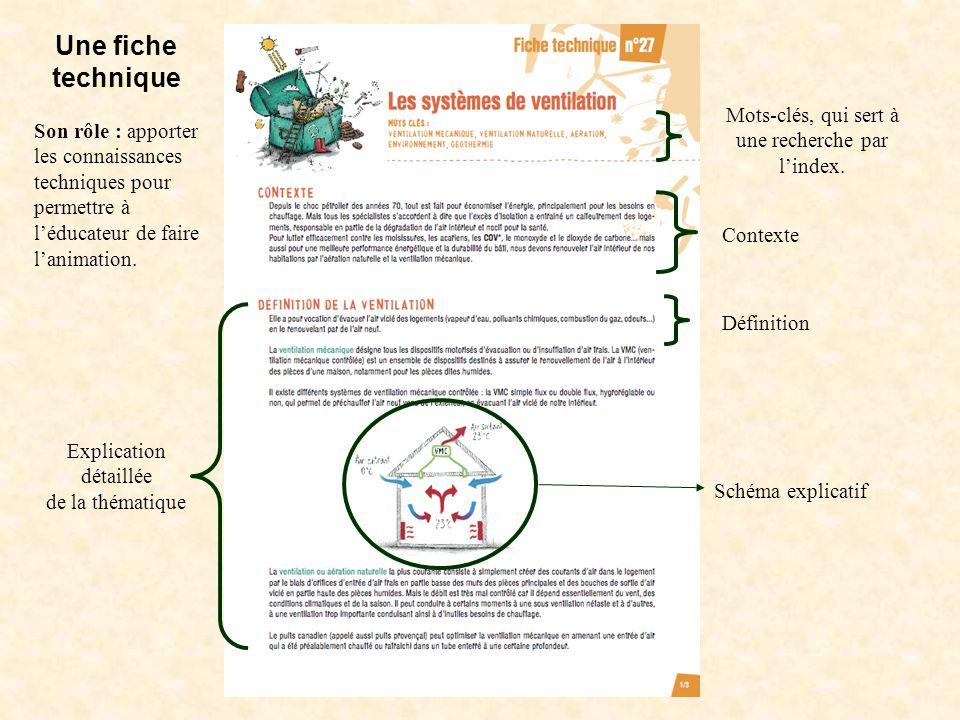 Une fiche technique Son rôle : apporter les connaissances techniques pour permettre à l'éducateur de faire l'animation. Mots-clés, qui sert à une rech