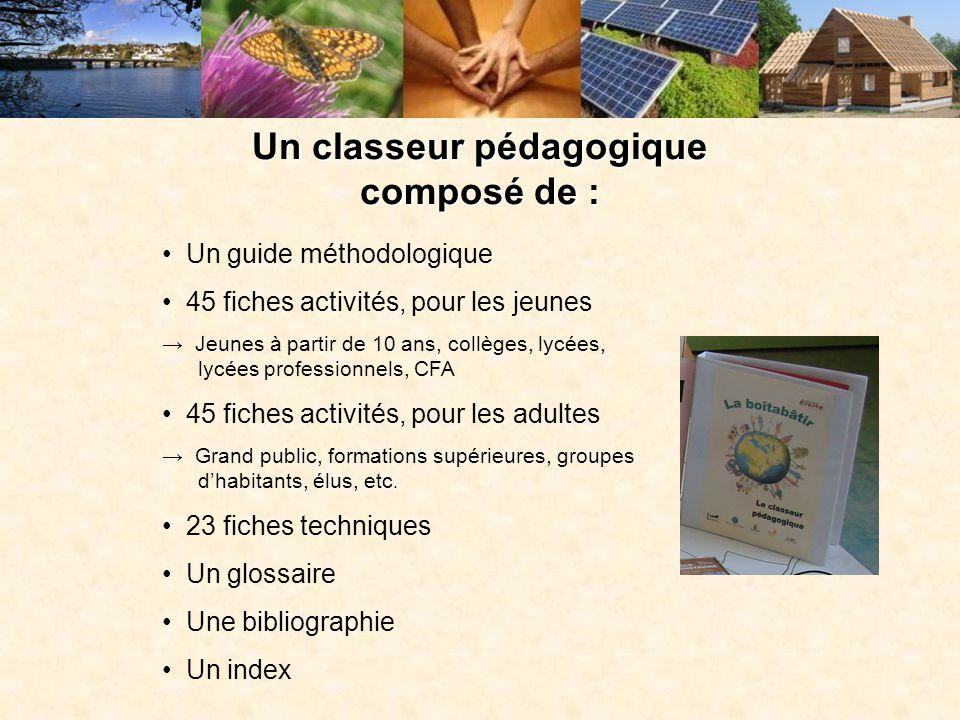 Un classeur pédagogique composé de : Un guide méthodologique 45 fiches activités, pour les jeunes → Jeunes à partir de 10 ans, collèges, lycées, lycée