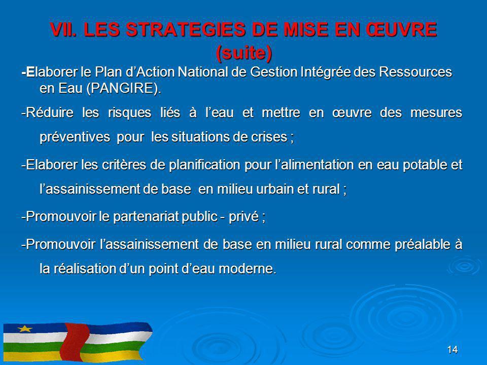 -Elaborer le Plan d'Action National de Gestion Intégrée des Ressources en Eau (PANGIRE). -Réduire les risques liés à l'eau et mettre en œuvre des mesu