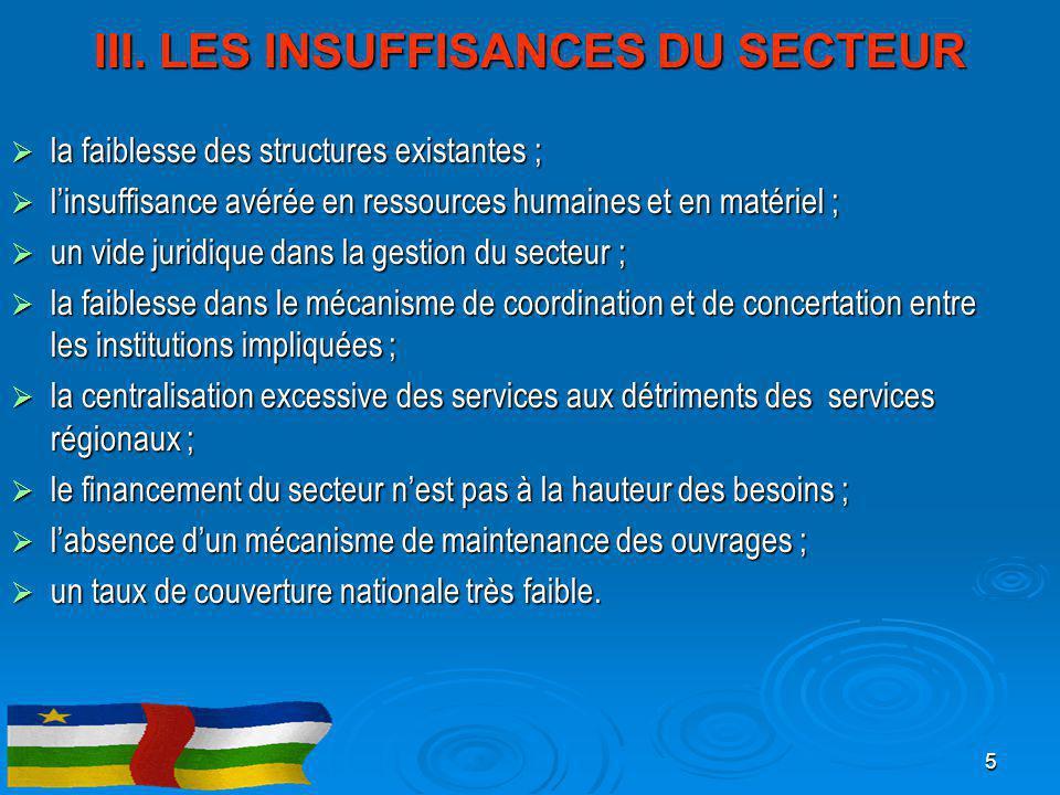 III. LES INSUFFISANCES DU SECTEUR  la faiblesse des structures existantes ;  l'insuffisance avérée en ressources humaines et en matériel ;  un vide