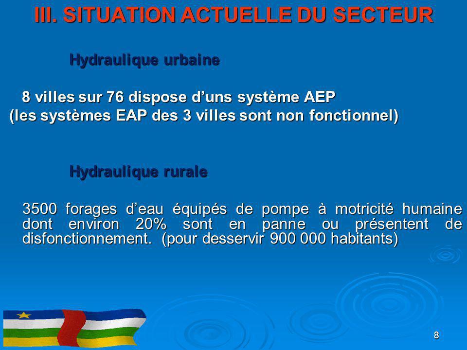 III. SITUATION ACTUELLE DU SECTEUR Hydraulique urbaine Hydraulique urbaine 8 villes sur 76 dispose d'uns système AEP 8 villes sur 76 dispose d'uns sys