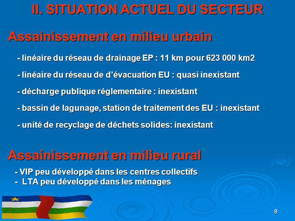 II. SITUATION ACTUEL DU SECTEUR Assainissement en milieu urbain - linéaire du réseau de drainage EP : 11 km pour 623 000 km2 - linéaire du réseau de d